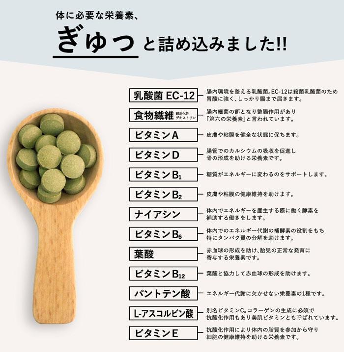 モリンガネオの栄養素